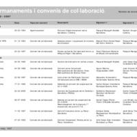Llistat Agermanaments i convenis.pdf